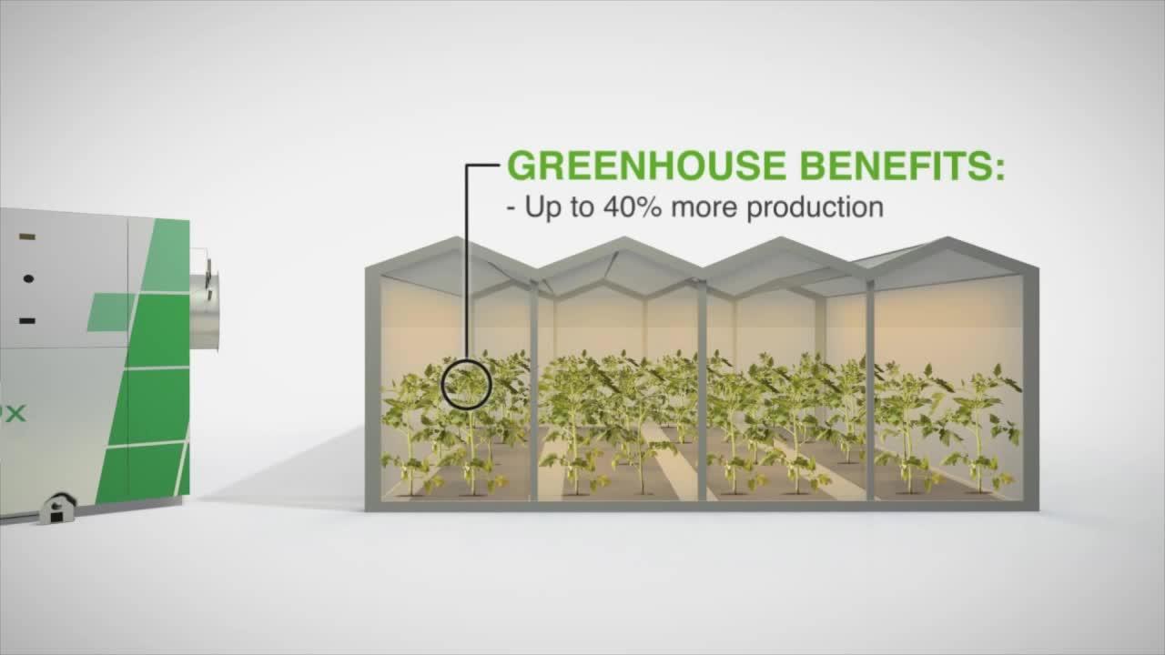 codinox尾气过滤系统为温室提供清洁二氧化碳